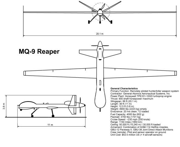 MQ-9_Reaper_dimensioned_sketch