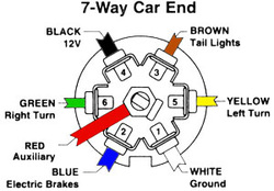 7 Pin Round Trailer Plug Wiring Diagram : 39 Wiring
