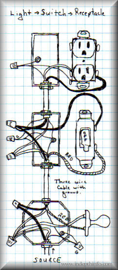 ceiling fan wiring diagram two switches free tool to draw architecture replacing a light switch with combination and outlet
