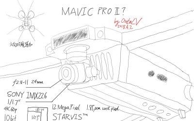 Sensor Obstacle Avoidance di Seluruh DJI Mavic Pro II