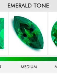 also don   even think about buying that emerald without reading this first rh jogsshow