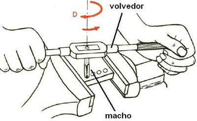 procesos de manufactura con arranque de viruta