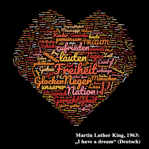 Wortwolke_Martin_Luther_King_SocialMedia