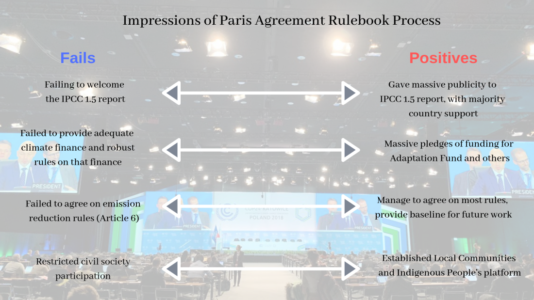Impressions of Paris Agreement Rulebook Process