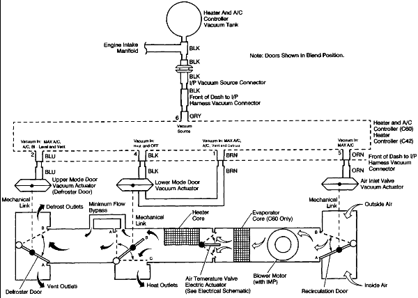 Wiring Database 2020: 26 1999 Chevy Blazer Vacuum Line Diagram