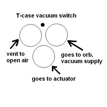 GMC Sonoma & Chevy S-10 Transfer Case Vacuum Switch