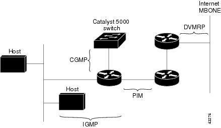 links:multicast [Website van John de Graaff]