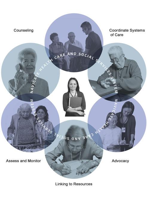 Celebrating a Decade of Leadership in Geriatric Social Work