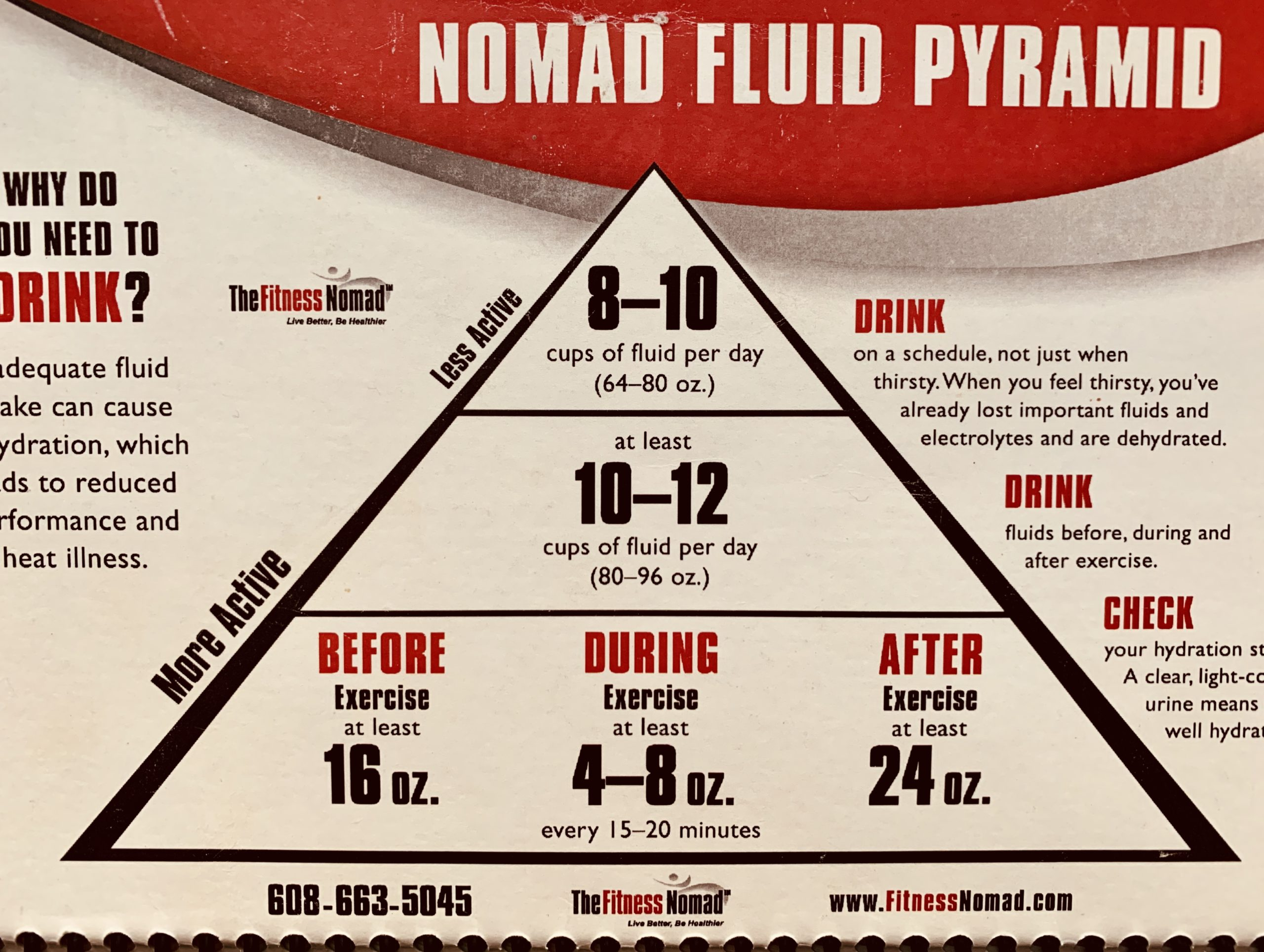 the fitness nomad fluid pyramid by john c ashworth