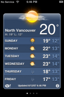 North Vancouver Weather