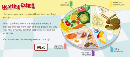 Healthy Eating Quiz - interactive content