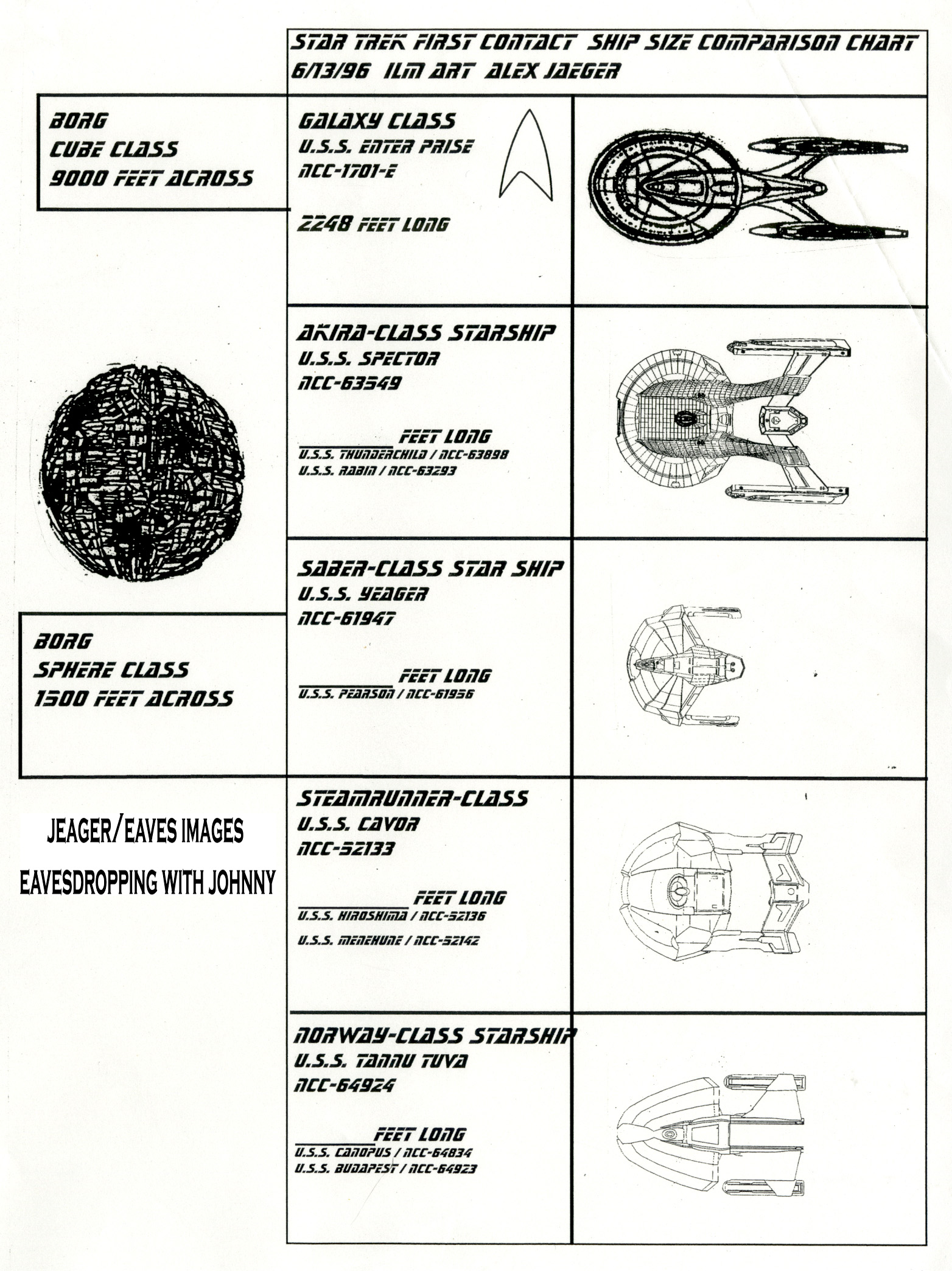 jeager's Starship scale chart