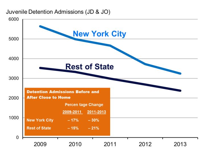 detentionadmitsbeforeafter