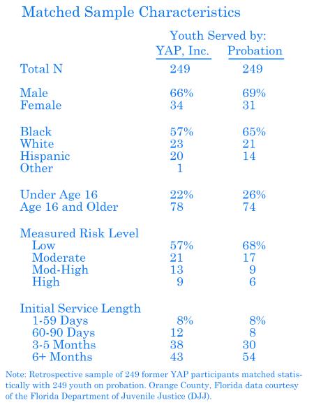 savingsrate_page2_table