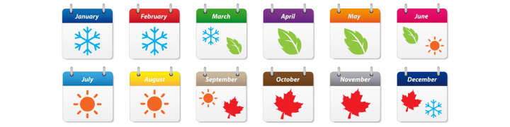 Risk Terrain Modeling: Seasonality and Predictive Validity