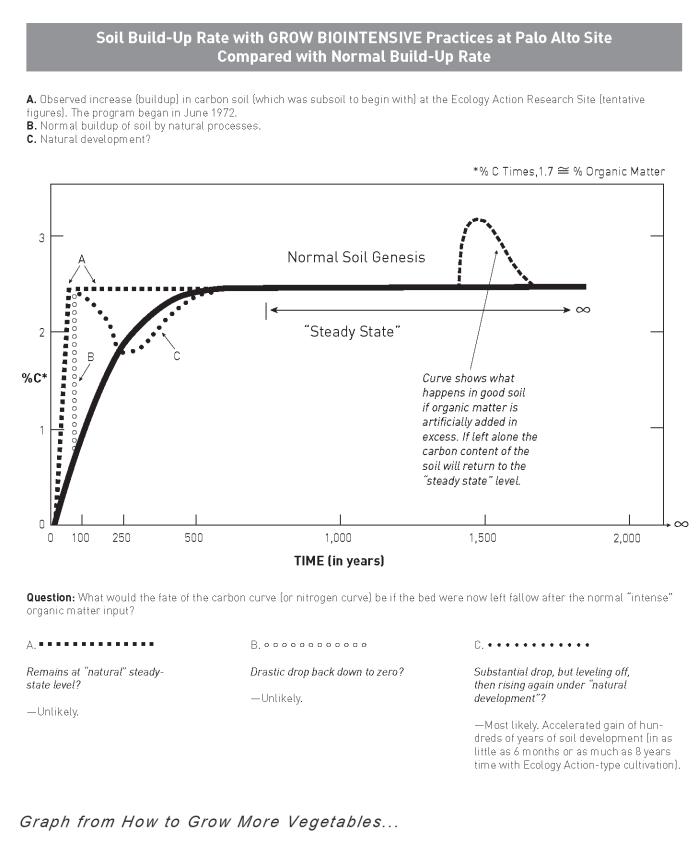 HTGMVGraph