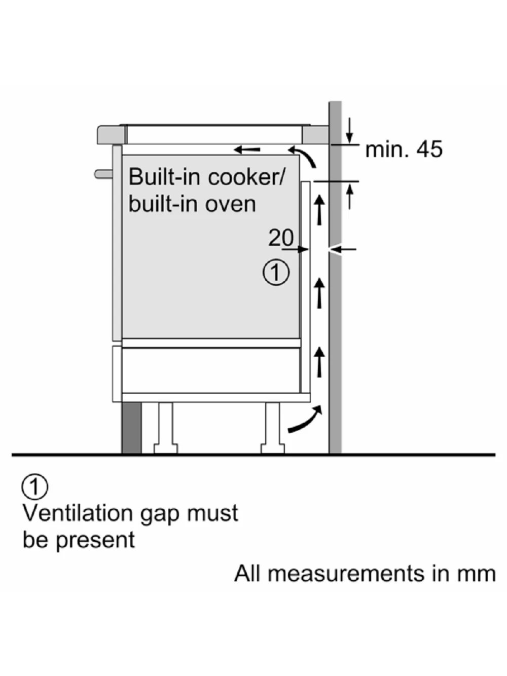 Bosch Induction Cooker Manual