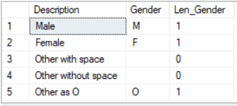 Select space in char(1)