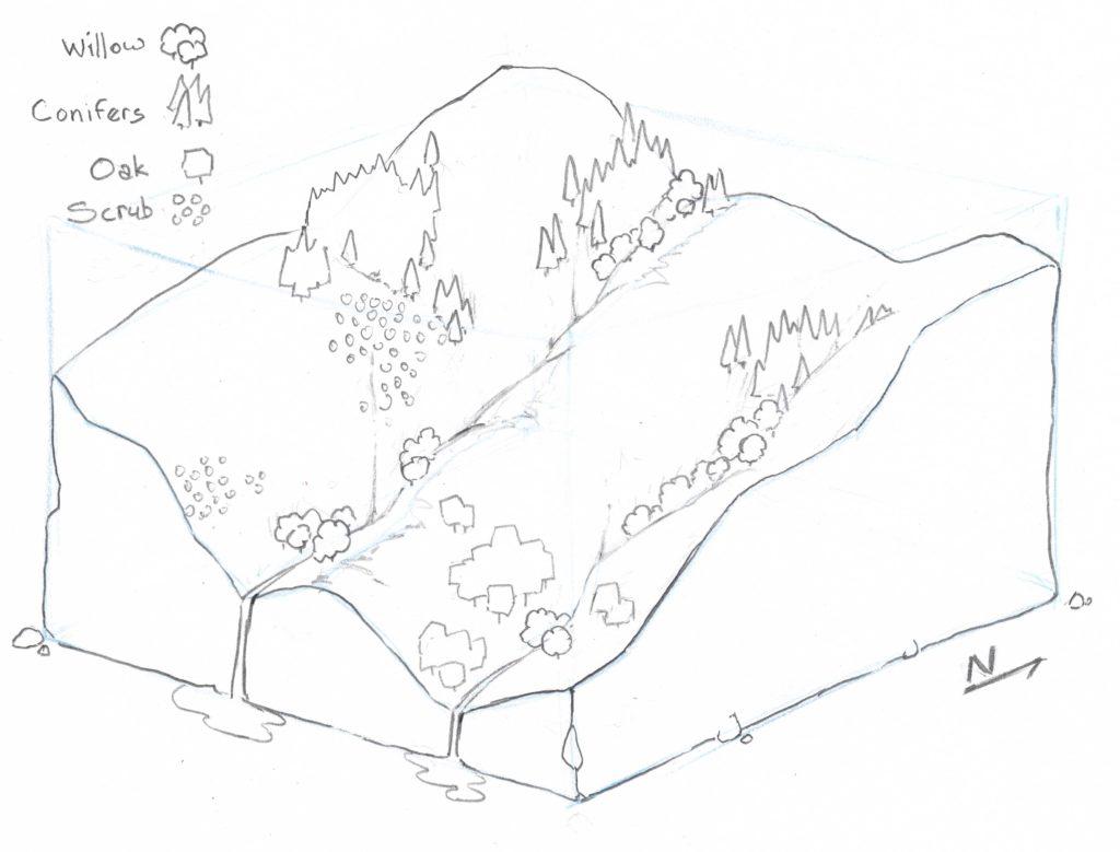 Block Diagram 5