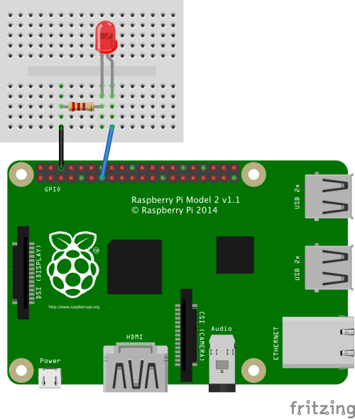 small resolution of led blink on raspberry pi