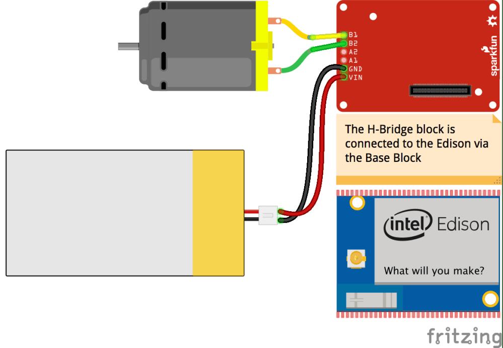 medium resolution of breadboard for motor sparkfun dual h bridge edison block