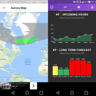 how to forecast aurora