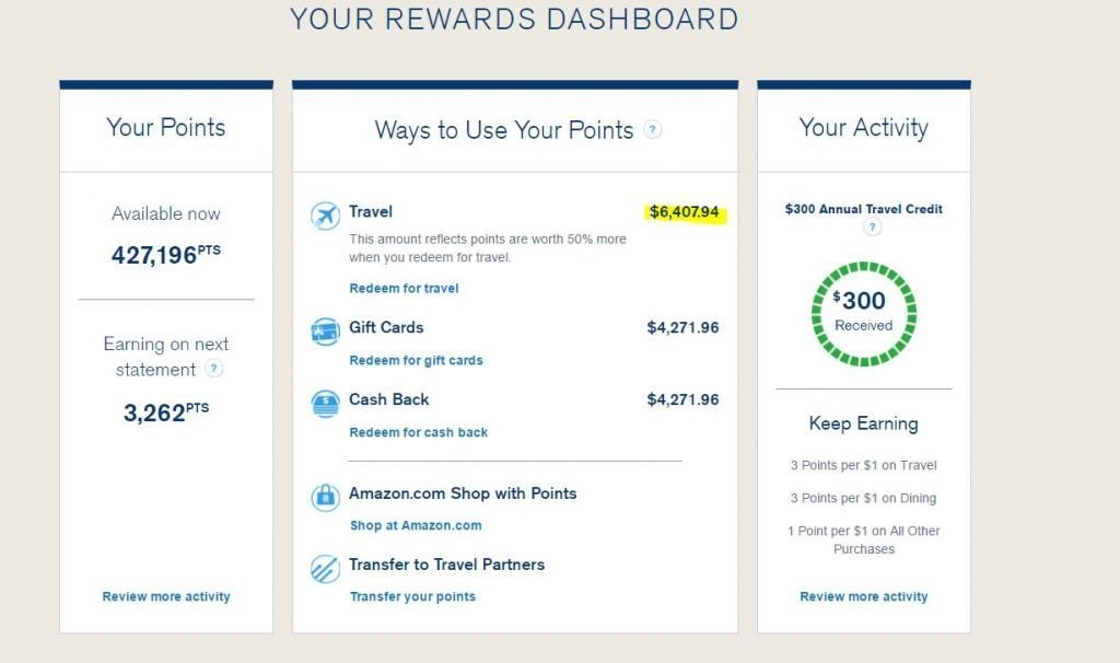 chase rewards dashboard
