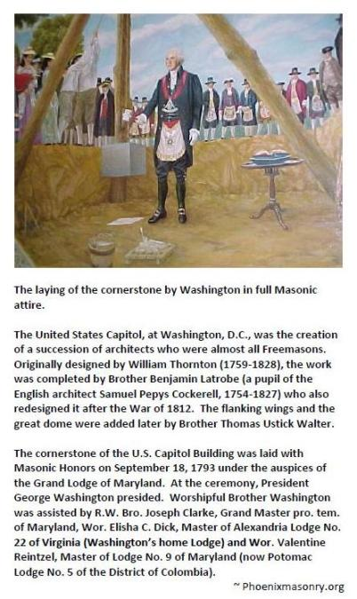 The laying of the cornerstone by Washington in full Masonic attire