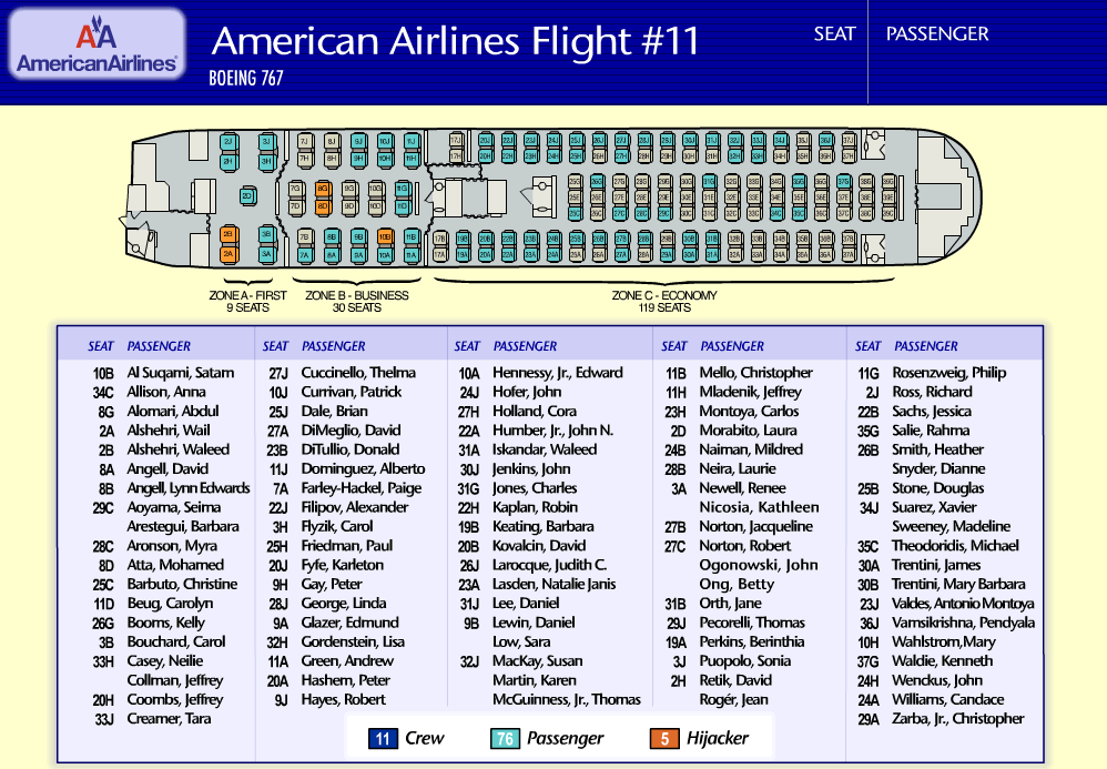 American Flight 11 seating chart