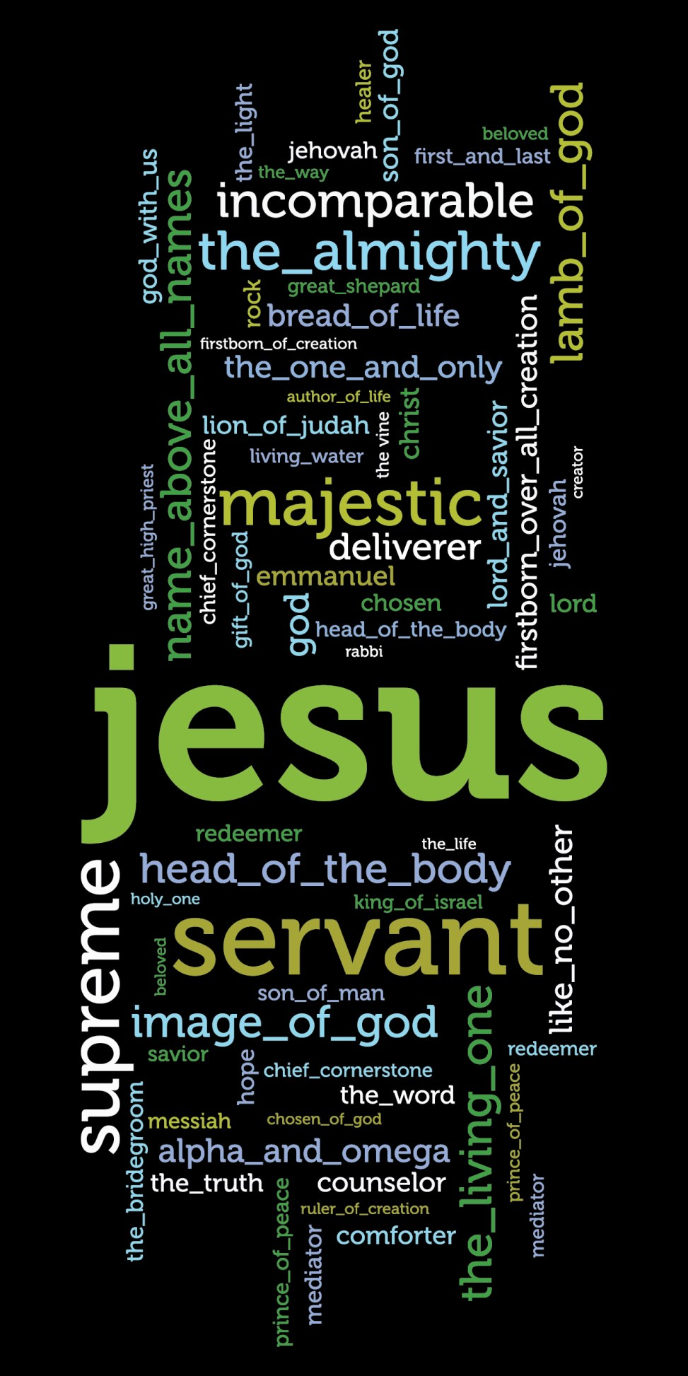 Jesus Tag Cloud