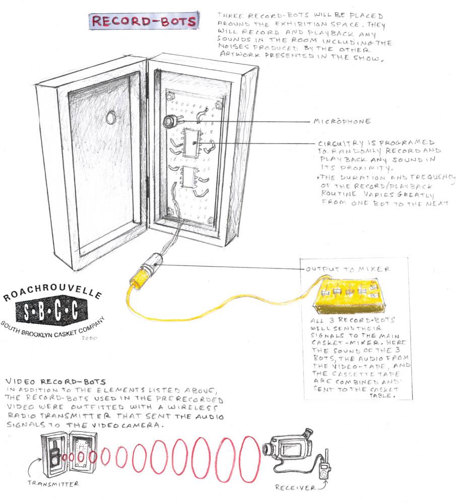 Sbcc_drawing_bot_concept