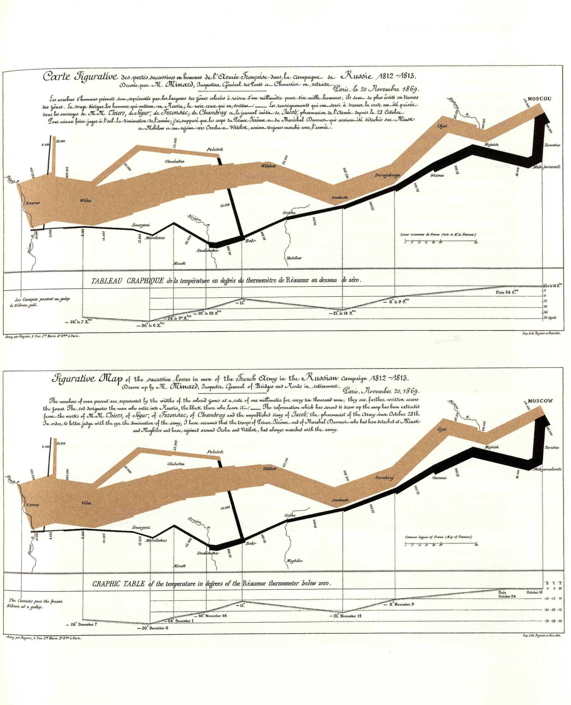 hight resolution of a love letter to edward tufte part three