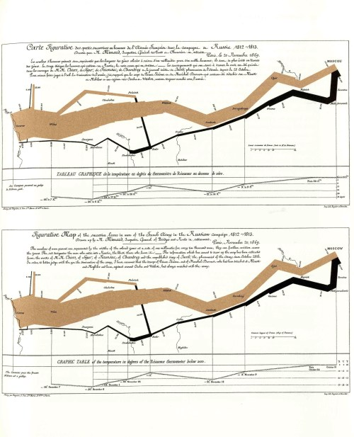small resolution of a love letter to edward tufte part three