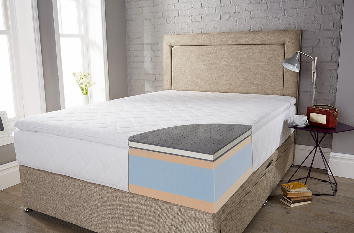 Soft Medium or Firm Mattress Which is Best For You