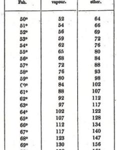 Inches also to feet conversion chart pdf selo  ink rh