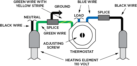wiring  operating instructions  johnson concrete products