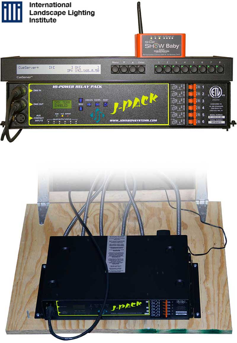 Complete Ddr Power Solution
