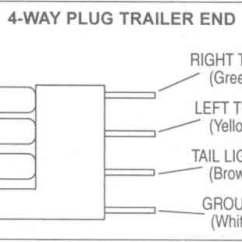Trailer Wiring Diagram 1980 Honda Cb750f Diagrams Johnson Co 4 Way Plug End