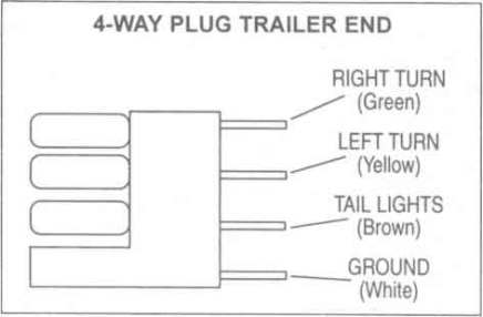 carson dump trailer wiring diagram wiring diagram truckpaper flatbed trailers 48 ings page 1