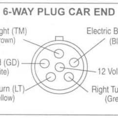 Six Pin Trailer Wiring Diagram Rv Electrical Plug 6 Way All Data Diagrams Johnson Co Prong Car End