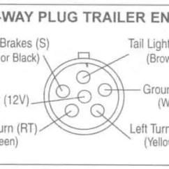 Six Pin Trailer Wiring Diagram Two Way Lighting Uk 4 Round Connector All Data Diagrams Johnson Co Flat