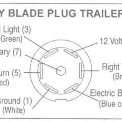 7 Way Semi Trailer Wiring Diagram Whelen 295hfsa1 Flat Pin Connector | Get Free Image About