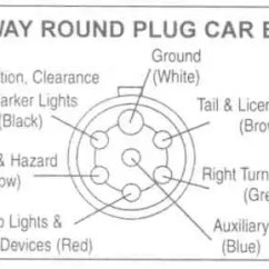 Trailer Wire Diagram 7 Cat5e Wiring Wall Socket Diagrams Johnson Co Way Round Plug Car End