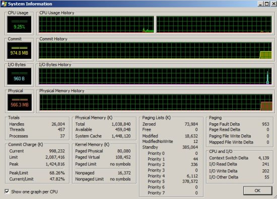 Process Explorer System Information