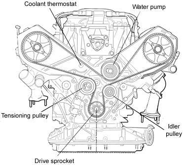 2004 Volkswagen Touareg Owners Manual Download