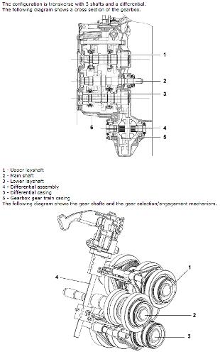 Fiat Ducato 130 Multijet Workshop Manual