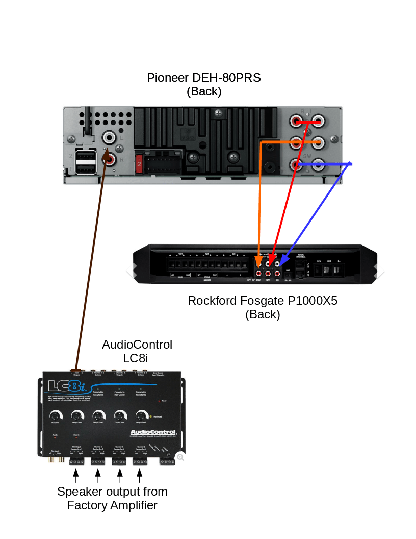 medium resolution of build and layout johnstechpages com wiring diagram pioneer deh 80prs pioneer deh wiring diagram pioneer