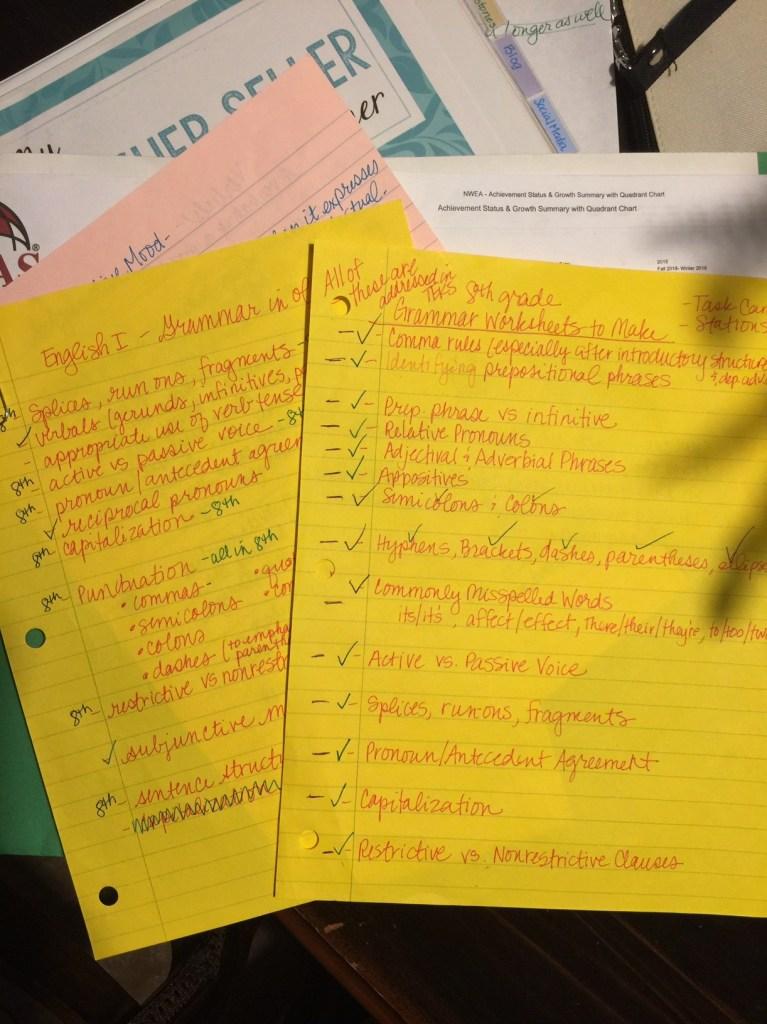 Grammar notes beginnings