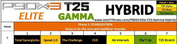 P90X3 Elite T25 Gamma Hybrid Preview