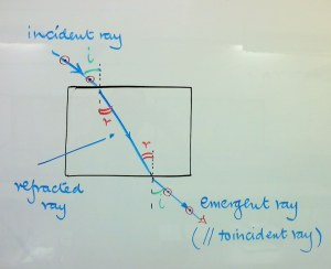 November | 2010 | John Vagabond's Physics and Chemistry Blog